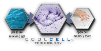 King Koil's Cool Cell technology that combines gel and memory foam.